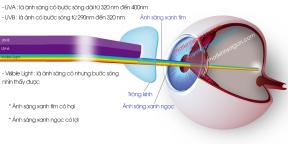 TRÒNG KÍNH LỌC ÁNH SÁNG XANH 1.60 ZEISS DuraVision BlueProtect UV