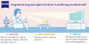 TRÒNG KÍNH ĐA TRÒNG ZEISS LIGHT D LotuTec UV 1.50