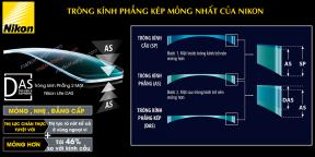 Tròng Kính Nikon 1.60 Lite 3DAS SeeCoat Plus