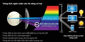 Tròng Kính Chemi U6 PERFECT UV 1.67 UV BLUE LIGHT CUT