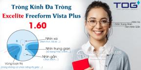 Tròng Kính Đa Tròng 1.60 Excelite Freeform Vista Plus